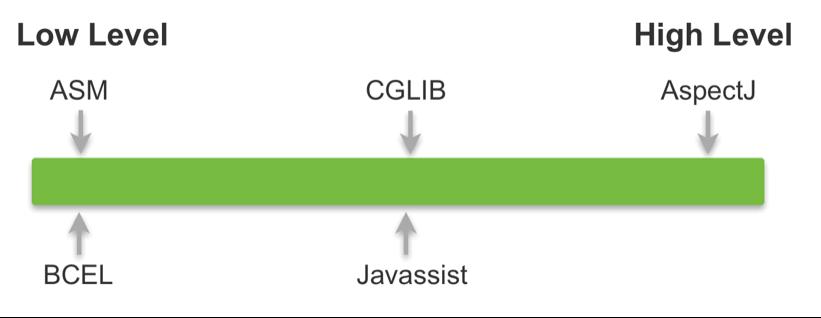 https://s1.wailian.download/2020/02/07/javassist_several_tools-min.png