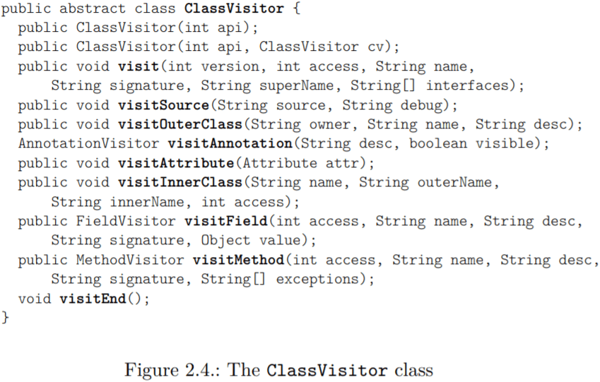 https://s1.wailian.download/2020/02/08/asm_ClassVisitor-min.png